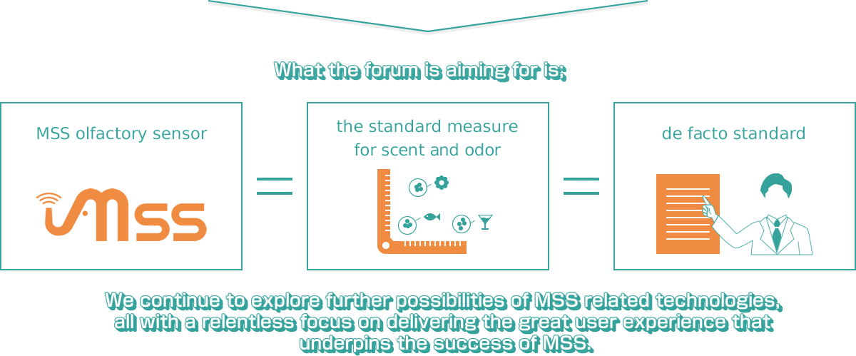 What the forum is aiming for is; MSS olfactory sensor=the standard measure for scent and odor=de facto standard.We continue to explore further possibilities of MSS related technologies,all with a relentless focus on delivering the great user experience that underpins the success of MSS.